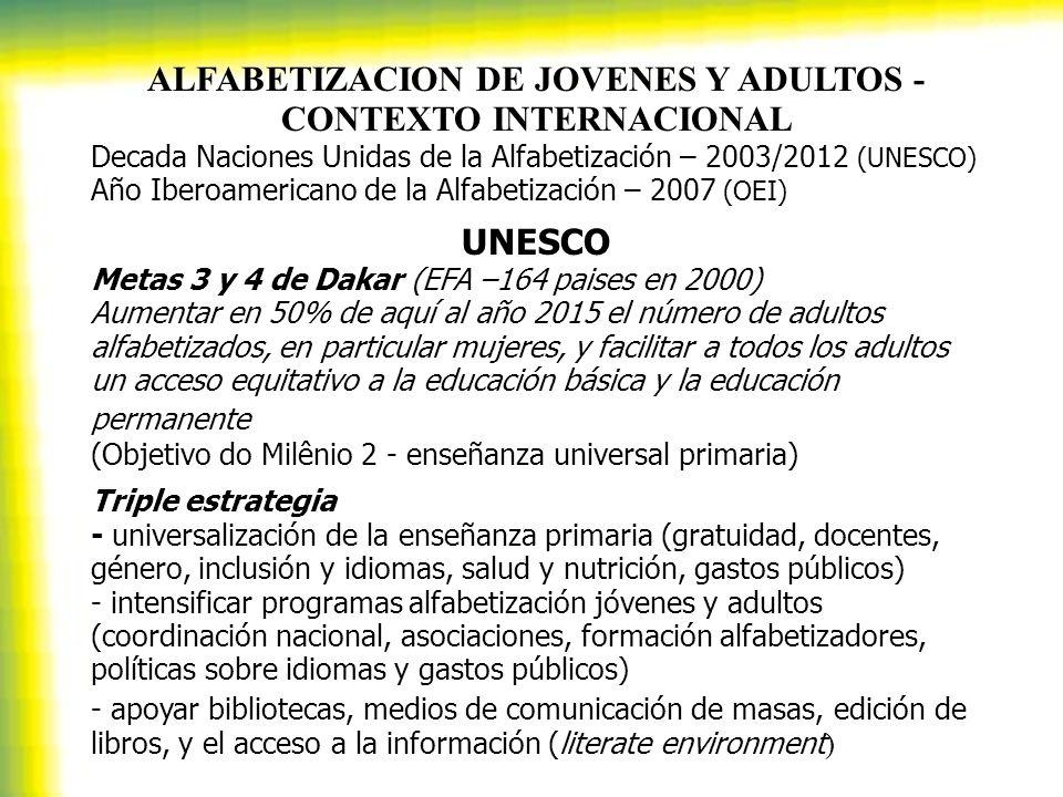 ALFABETIZACION DE JOVENES Y ADULTOS - CONTEXTO INTERNACIONAL Decada Naciones Unidas de la Alfabetización – 2003/2012 (UNESCO) Año Iberoamericano de la Alfabetización – 2007 (OEI) UNESCO Metas 3 y 4 de Dakar (EFA –164 paises en 2000) Aumentar en 50% de aquí al año 2015 el número de adultos alfabetizados, en particular mujeres, y facilitar a todos los adultos un acceso equitativo a la educación básica y la educación permanente (Objetivo do Milênio 2 - enseñanza universal primaria) Triple estrategia - universalización de la enseñanza primaria (gratuidad, docentes, género, inclusión y idiomas, salud y nutrición, gastos públicos) - intensificar programas alfabetización jóvenes y adultos (coordinación nacional, asociaciones, formación alfabetizadores, políticas sobre idiomas y gastos públicos) - apoyar bibliotecas, medios de comunicación de masas, edición de libros, y el acceso a la información (literate environment )