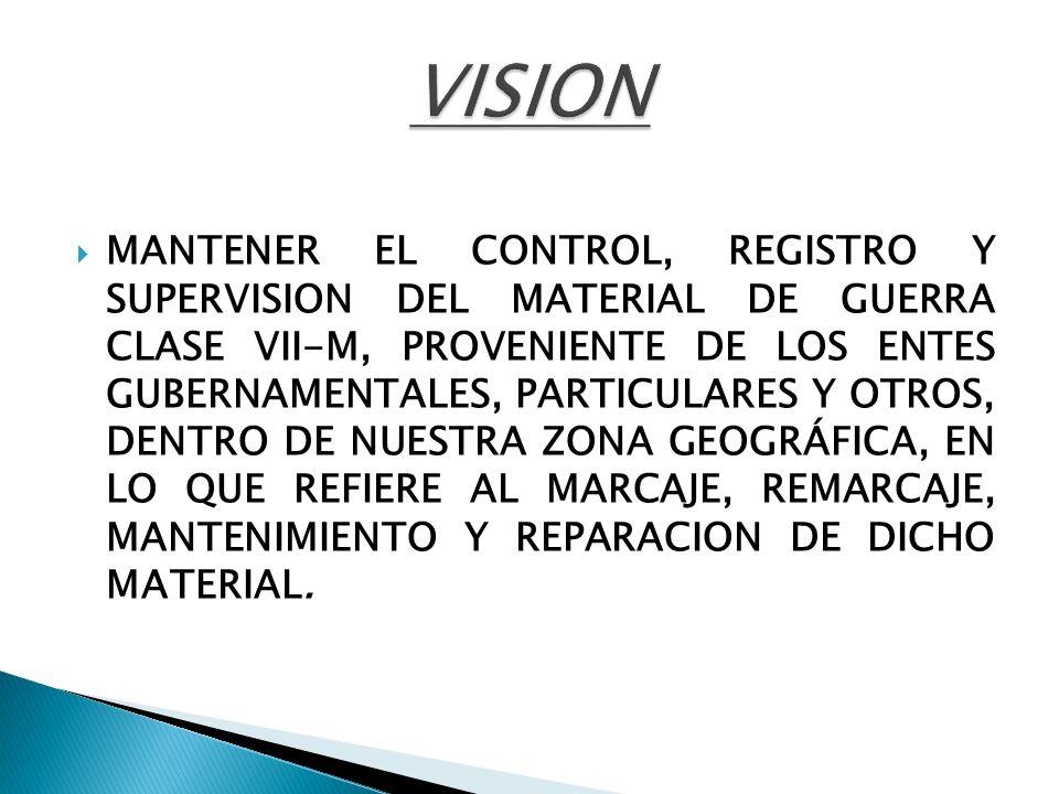 MARCA. FABRICANTE. MODELO. SERIAL. (VE00000) CALIBRE. ESCUDO DE LA REPUBLICA BOLIVARIANA DE VNZLA.