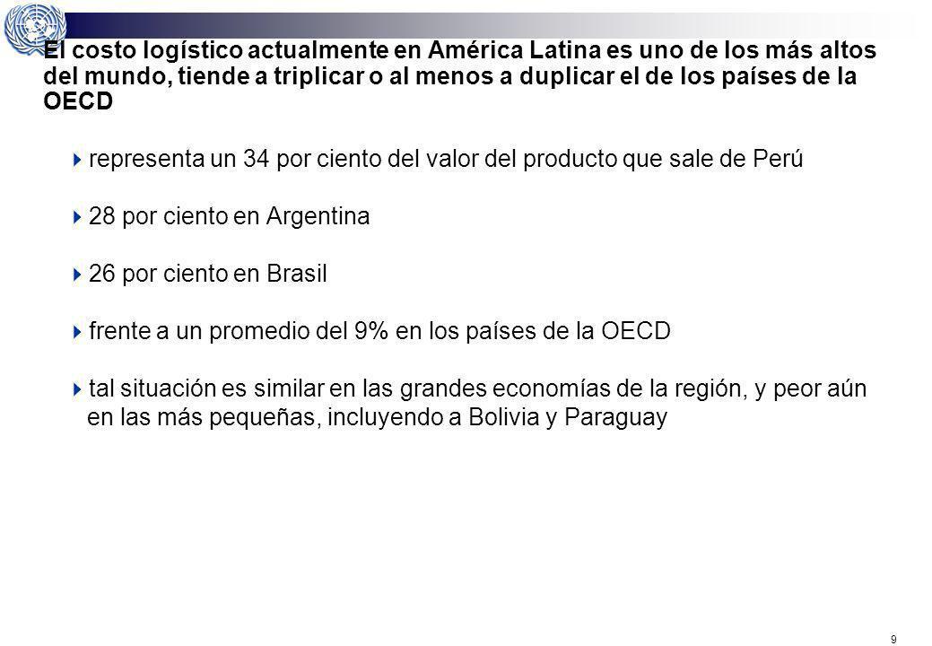 7 Los puertos en América Latina, presentan una serie de problemas preocupantes la modernización portuaria, la implementación y control de los contrato
