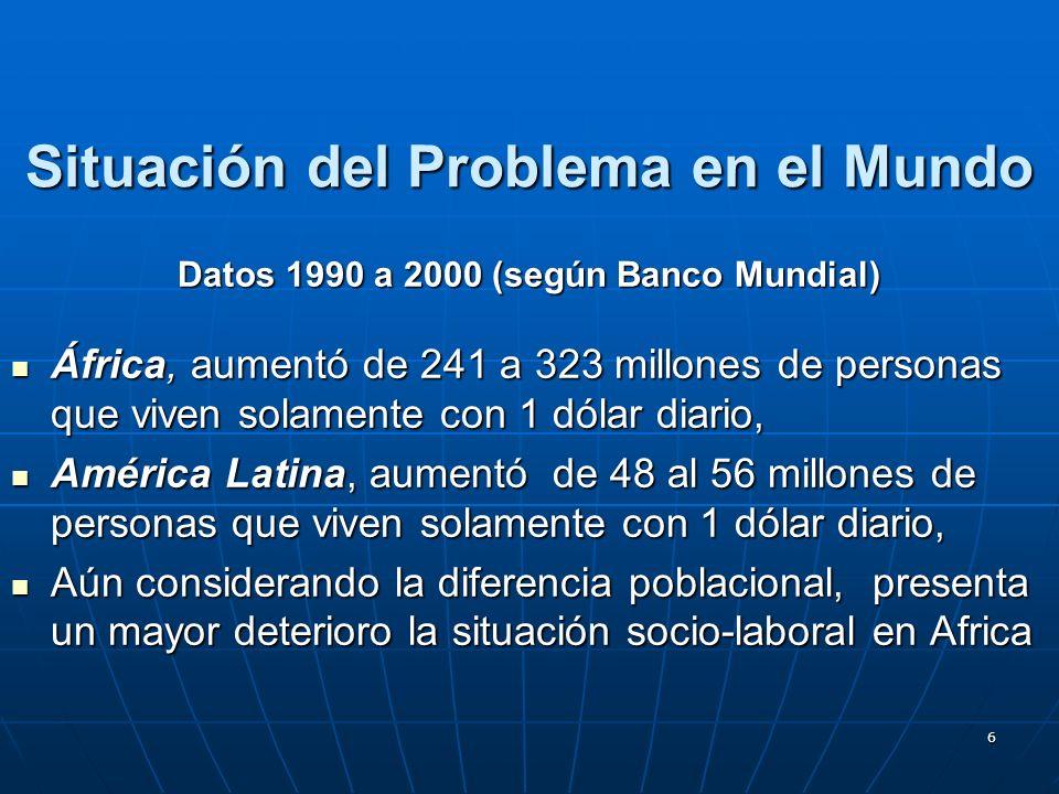 7 Situación del Problema Veamos algunos datos de la cantidad de personas incluidas en los sistema de seguridad social (1990 al 2003) Veamos algunos datos de la cantidad de personas incluidas en los sistema de seguridad social (1990 al 2003) Promedio en América Latina: disminución del 70% al 60% de los trabajadores que aportan, Promedio en América Latina: disminución del 70% al 60% de los trabajadores que aportan, En Argentina disminuyo del 60% al 50% En Argentina disminuyo del 60% al 50%