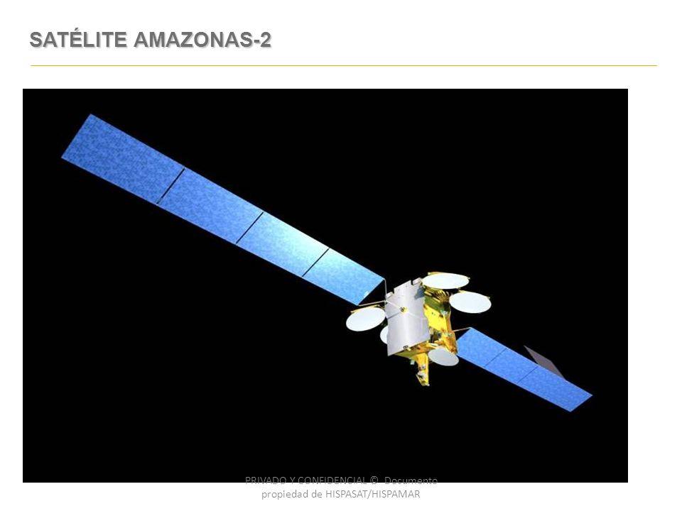 SATÉLITE AMAZONAS-2 PRIVADO Y CONFIDENCIAL © Documento propiedad de HISPASAT/HISPAMAR
