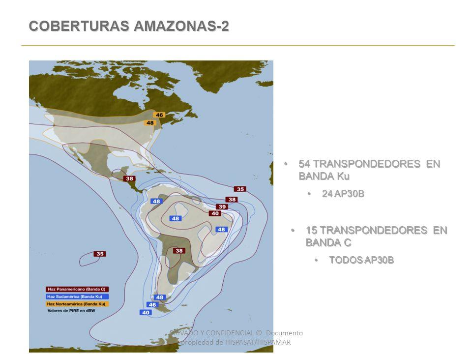 COBERTURAS AMAZONAS-2 54 TRANSPONDEDORES EN BANDA Ku54 TRANSPONDEDORES EN BANDA Ku 24 AP30B24 AP30B 15 TRANSPONDEDORES EN BANDA C15 TRANSPONDEDORES EN BANDA C TODOS AP30BTODOS AP30B PRIVADO Y CONFIDENCIAL © Documento propiedad de HISPASAT/HISPAMAR