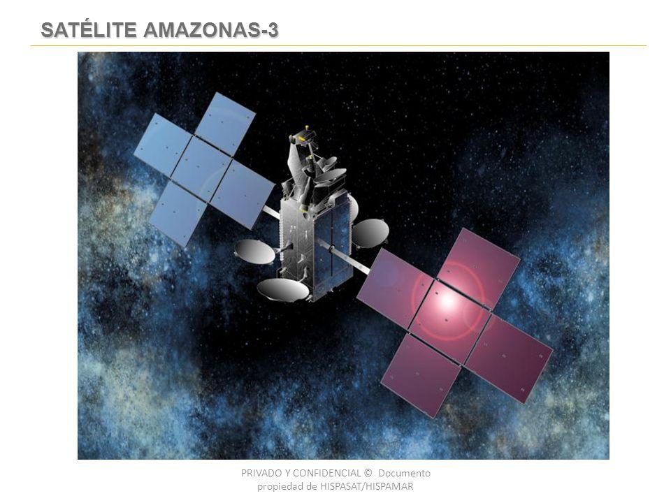 SATÉLITE AMAZONAS-3 PRIVADO Y CONFIDENCIAL © Documento propiedad de HISPASAT/HISPAMAR