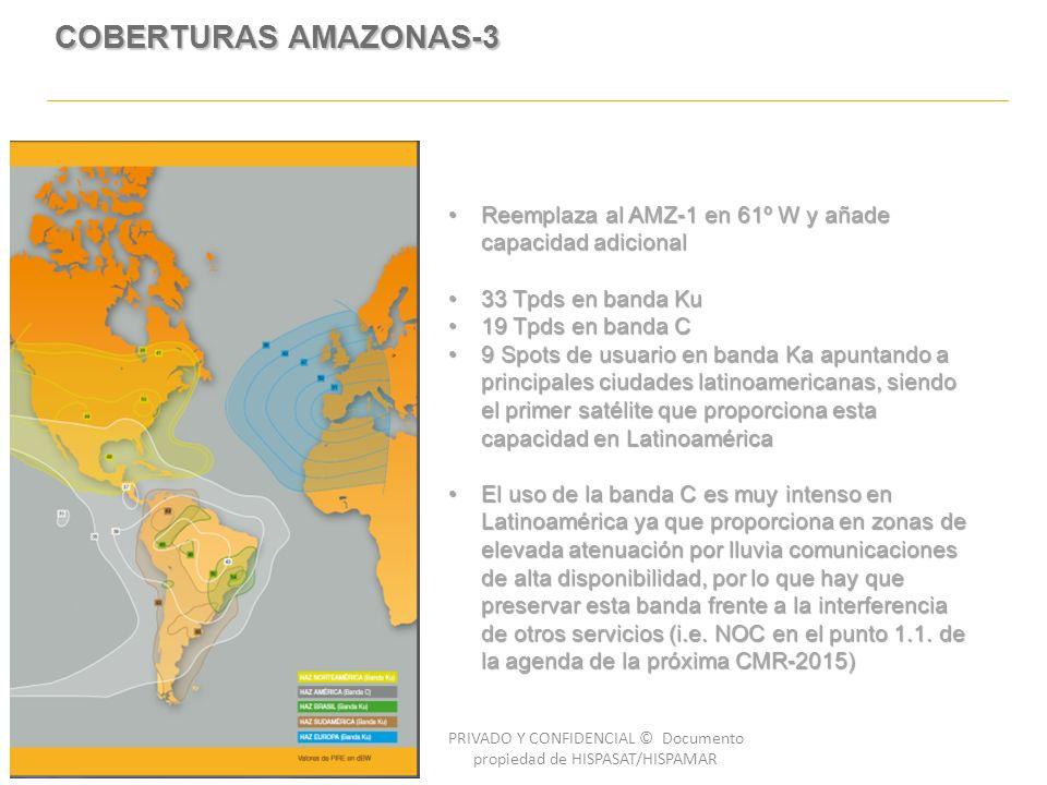 COBERTURAS AMAZONAS-3 Reemplaza al AMZ-1 en 61º W y añade capacidad adicionalReemplaza al AMZ-1 en 61º W y añade capacidad adicional 33 Tpds en banda Ku33 Tpds en banda Ku 19 Tpds en banda C19 Tpds en banda C 9 Spots de usuario en banda Ka apuntando a principales ciudades latinoamericanas, siendo el primer satélite que proporciona esta capacidad en Latinoamérica9 Spots de usuario en banda Ka apuntando a principales ciudades latinoamericanas, siendo el primer satélite que proporciona esta capacidad en Latinoamérica El uso de la banda C es muy intenso en Latinoamérica ya que proporciona en zonas de elevada atenuación por lluvia comunicaciones de alta disponibilidad, por lo que hay que preservar esta banda frente a la interferencia de otros servicios (i.e.