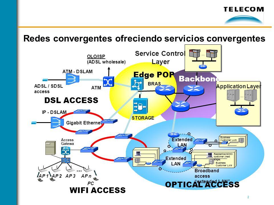 3 Cambia el área de competencia Oferta de servicios nuevos e innovativos Una red convergente ofreciendo servicios convergentes Voz Datos Video Voz, datos y video Integrados Todo IP Transformación de las Redes