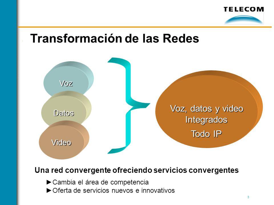 3 Cambia el área de competencia Oferta de servicios nuevos e innovativos Una red convergente ofreciendo servicios convergentes Voz Datos Video Voz, da