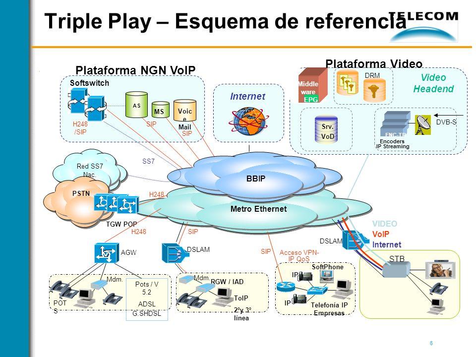 7 ServicioAncho de Banda Unitario Ancho de Banda Total IPTV Alta Definición (MPEG4 (1) o WM9 (2) coding) 7.5 Mb/s (WM9) or 10 Mb/s (MPEG 4) cada una 7.5 Mb/s - 10 Mb/s (1 Señal) Definición Standard IPTV 1.33 Mb/s cada una4 Mb/s (3 Señales simultáneas) Internet Alta Velocidad3 Mb/s Voz (VoIP) Voz de Alta Calidad 0.5 Mb/s1.5 Mb/s (3 líneas simultáneas) Total16.0 – 18.5 Mb/s * Bandwidth(1) Moving Picture Experts Group(2) Windows Media 9 Triple Play, IPTV.