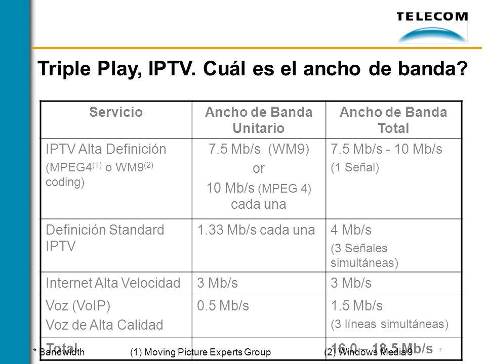 7 ServicioAncho de Banda Unitario Ancho de Banda Total IPTV Alta Definición (MPEG4 (1) o WM9 (2) coding) 7.5 Mb/s (WM9) or 10 Mb/s (MPEG 4) cada una 7