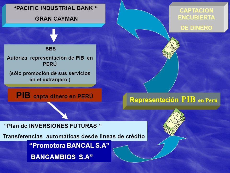 PACIFIC INDUSTRIAL BANK GRAN CAYMAN SBS Autoriza representación de PIB en PERÚ (sólo promoción de sus servicios en el extranjero ) Representación PIB