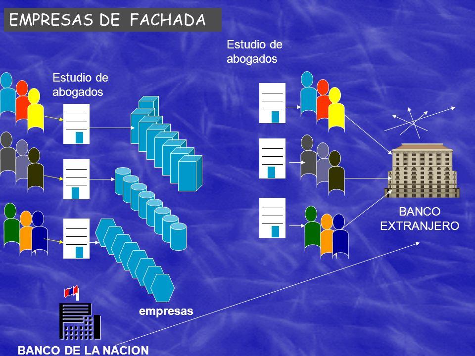 EMPRESAS DE FACHADA BANCO DE LA NACION empresas Estudio de abogados BANCO EXTRANJERO Estudio de abogados