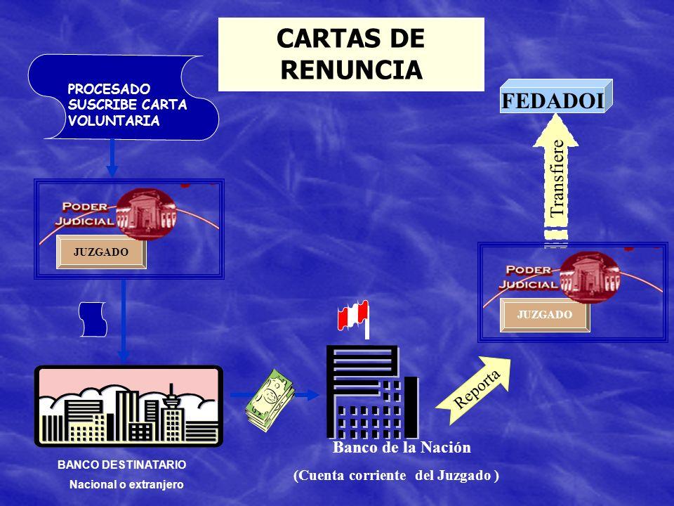 CARTAS DE RENUNCIA PROCESADO SUSCRIBE CARTA VOLUNTARIA BANCO DESTINATARIO Nacional o extranjero JUZGADO Banco de la Nación (Cuenta corriente del Juzga