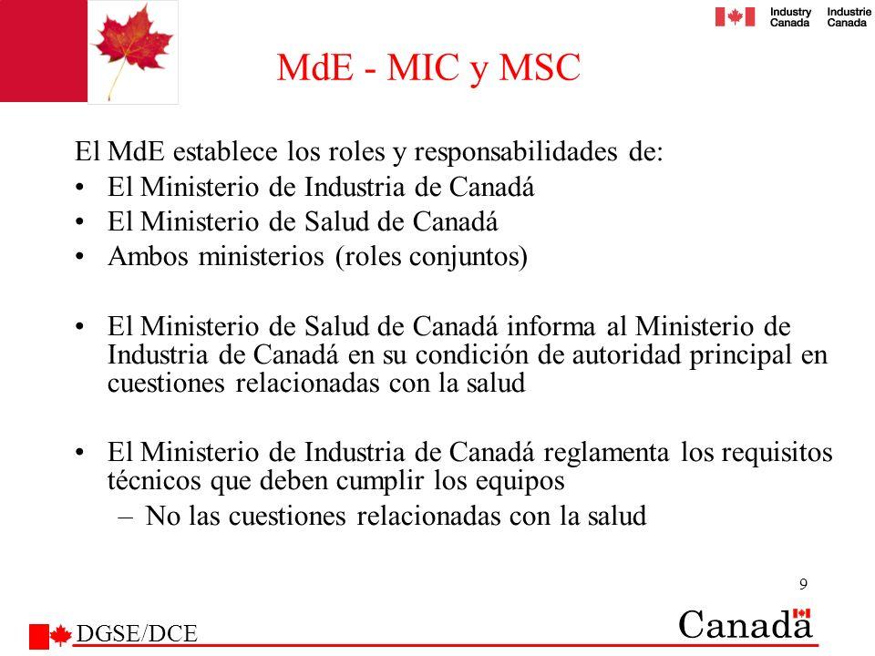 9 MdE - MIC y MSC El MdE establece los roles y responsabilidades de: El Ministerio de Industria de Canadá El Ministerio de Salud de Canadá Ambos minis