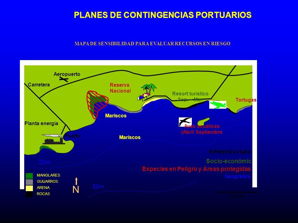 MAPA DE SENSIBILIDAD PARA EVALUAR RECURSOS EN RIESGO PLANES DE CONTINGENCIAS PORTUARIOS MANGLARES GUIJARROS ARENA ROCAS Geográfica 20m 50m 10 km N Aer