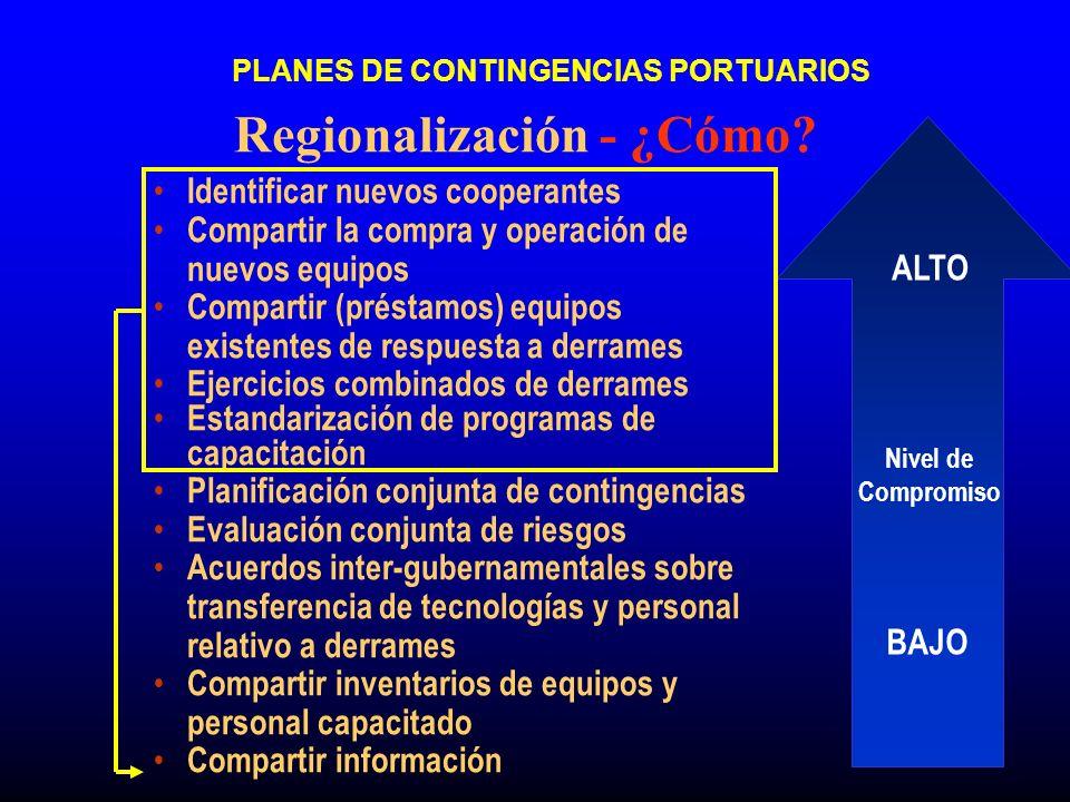Regionalización - ¿Cómo? PLANES DE CONTINGENCIAS PORTUARIOS ALTO Nivel de Compromiso BAJO Identificar nuevos cooperantes Compartir la compra y operaci