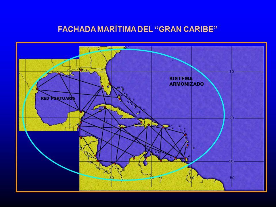 FACHADA MARÍTIMA DEL GRAN CARIBE SISTEMA ARMONIZADO RED PORTUARIA