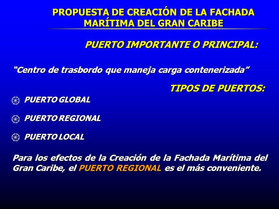 PROPUESTA DE CREACIÓN DE LA FACHADA MARÍTIMA DEL GRAN CARIBE PUERTO IMPORTANTE O PRINCIPAL: Centro de trasbordo que maneja carga contenerizada TIPOS D