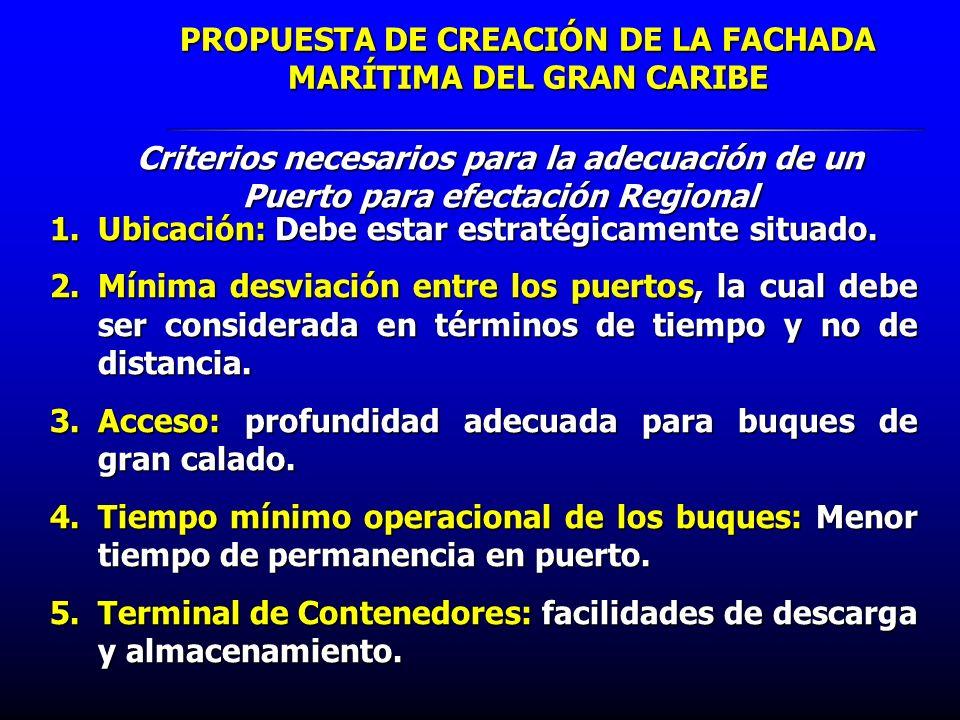 PROPUESTA DE CREACIÓN DE LA FACHADA MARÍTIMA DEL GRAN CARIBE Criterios necesarios para la adecuación de un Puerto para efectación Regional 1.Ubicación