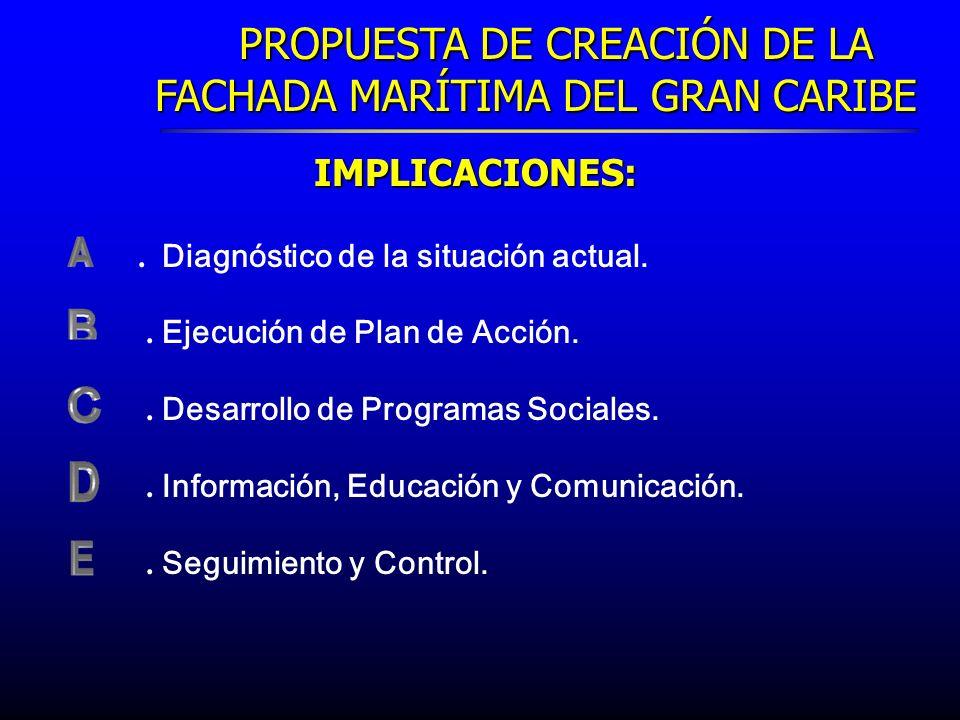 PROPUESTA DE CREACIÓN DE LA FACHADA MARÍTIMA DEL GRAN CARIBE PROPUESTA DE CREACIÓN DE LA FACHADA MARÍTIMA DEL GRAN CARIBE. Diagnóstico de la situación