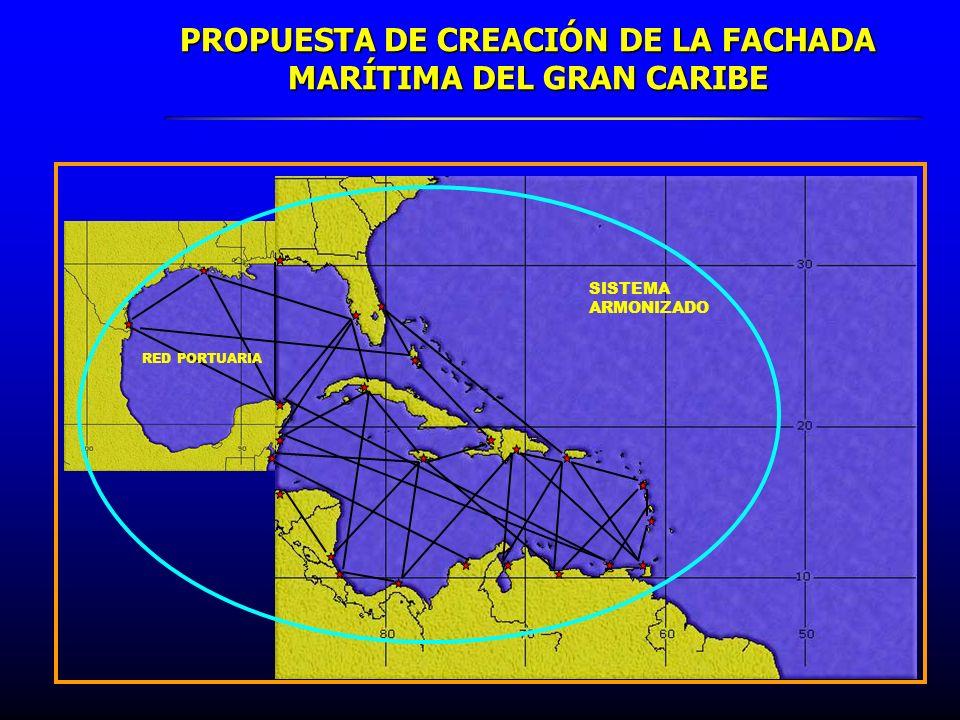 PROPUESTA DE CREACIÓN DE LA FACHADA MARÍTIMA DEL GRAN CARIBE SISTEMA ARMONIZADO RED PORTUARIA