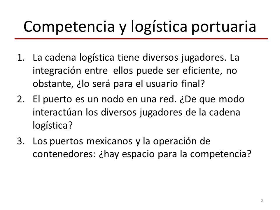 Competencia y logística portuaria 1.La cadena logística tiene diversos jugadores. La integración entre ellos puede ser eficiente, no obstante, ¿lo ser