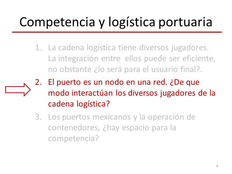 Competencia y logística portuaria 1.La cadena logística tiene diversos jugadores. La integración entre ellos puede ser eficiente, no obstante ¿lo será