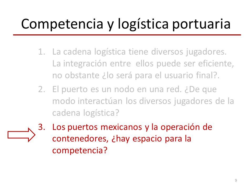 Fuente: Elaboración propia a partir del Estudio Comparativo Internacional de Precios de las Cadenas Relevantes de Transporte de Contenedores para los Flujos de Comercio en México.