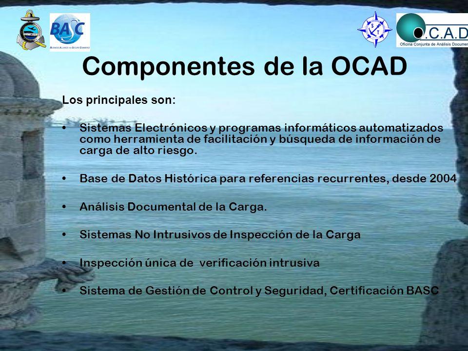 Componentes de la OCAD Los principales son: Sistemas Electrónicos y programas informáticos automatizados como herramienta de facilitación y búsqueda d