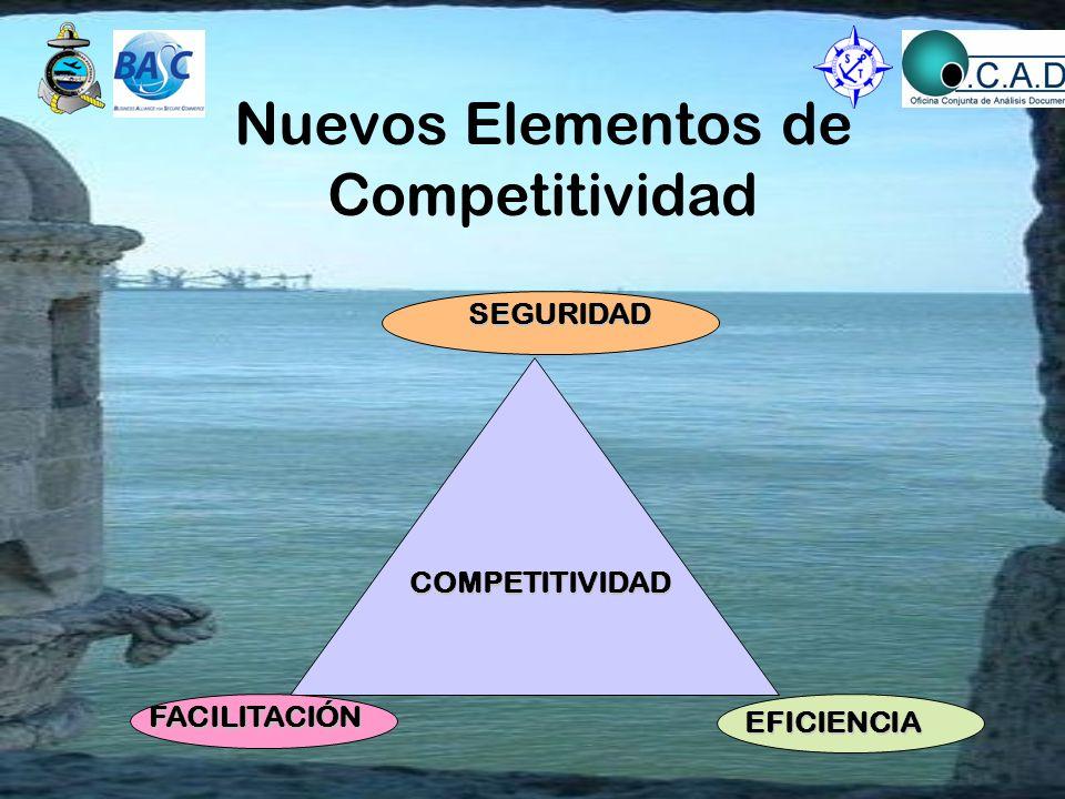 SEGURIDAD EFICIENCIA FACILITACIÓN COMPETITIVIDAD Nuevos Elementos de Competitividad