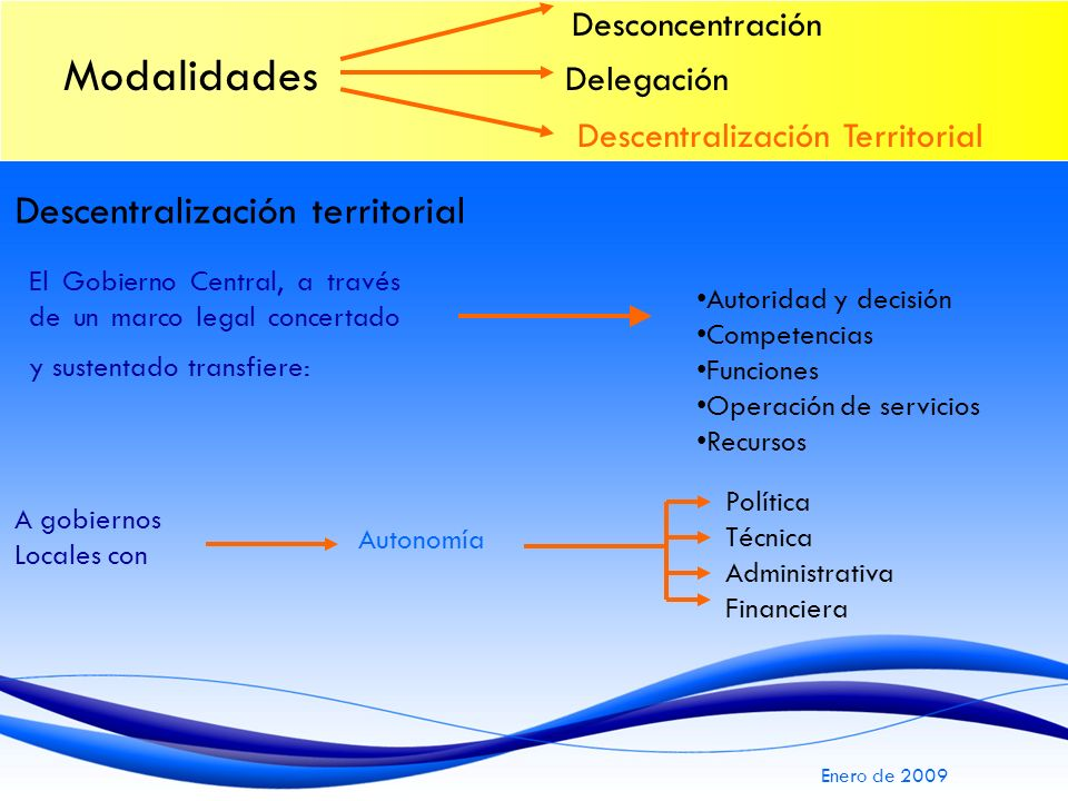 Descentralización territorial Desconcentración Modalidades Delegación Descentralización Territorial El Gobierno Central, a través de un marco legal co