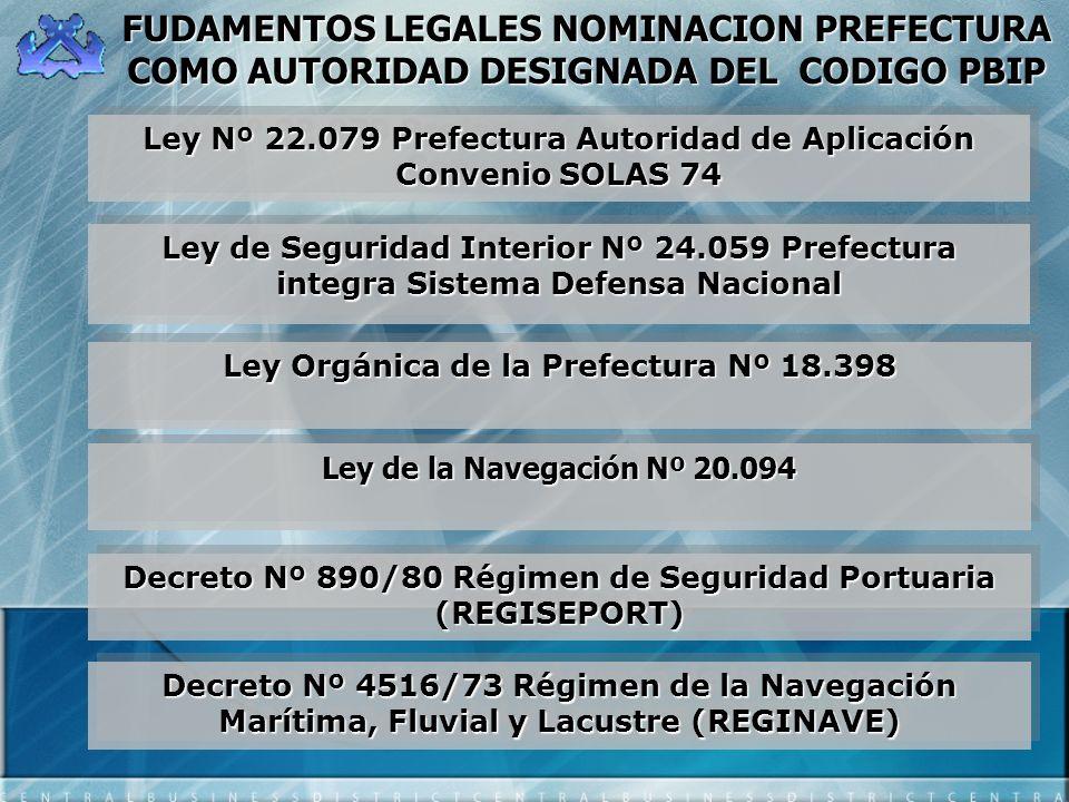 Ley Nº 22.079 Prefectura Autoridad de Aplicación Convenio SOLAS 74 Ley de Seguridad Interior Nº 24.059 Prefectura integra Sistema Defensa Nacional Ley