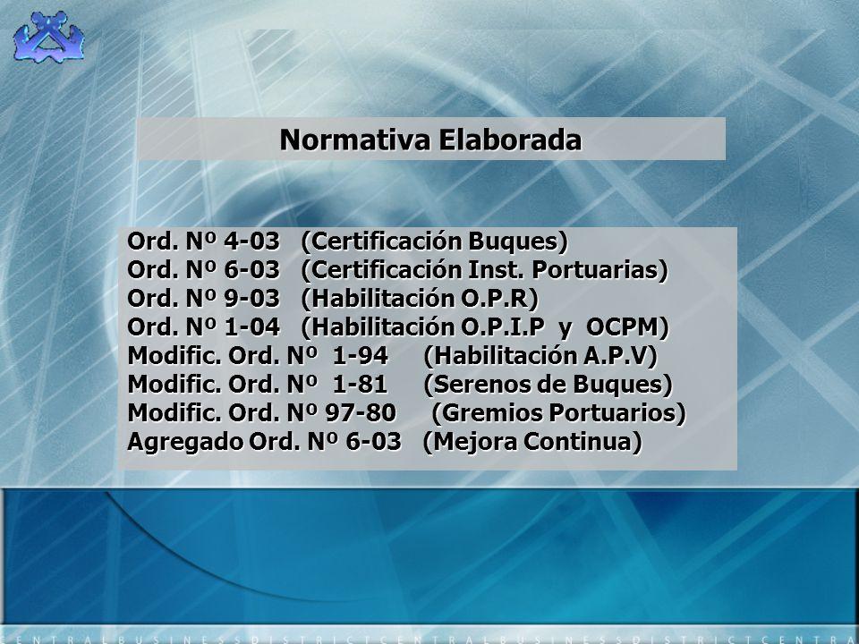 Ord. Nº 4-03 (Certificación Buques) Ord. Nº 6-03 (Certificación Inst. Portuarias) Ord. Nº 9-03 (Habilitación O.P.R) Ord. Nº 1-04 (Habilitación O.P.I.P