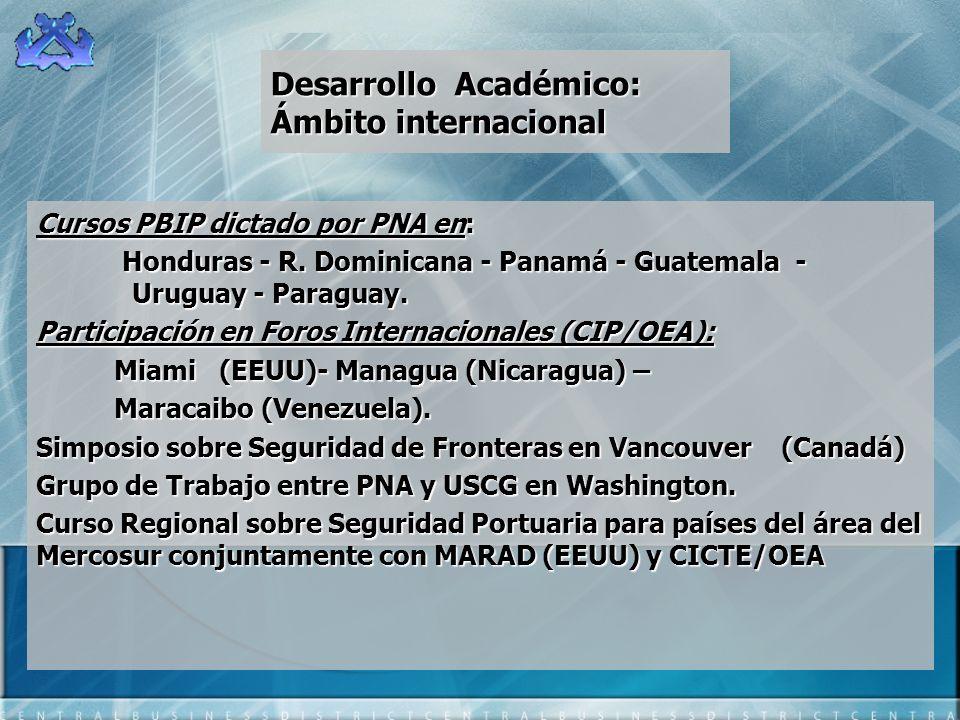 Desarrollo Académico: Ámbito internacional Cursos PBIP dictado por PNA en: Honduras - R. Dominicana - Panamá - Guatemala - Uruguay - Paraguay. Hondura