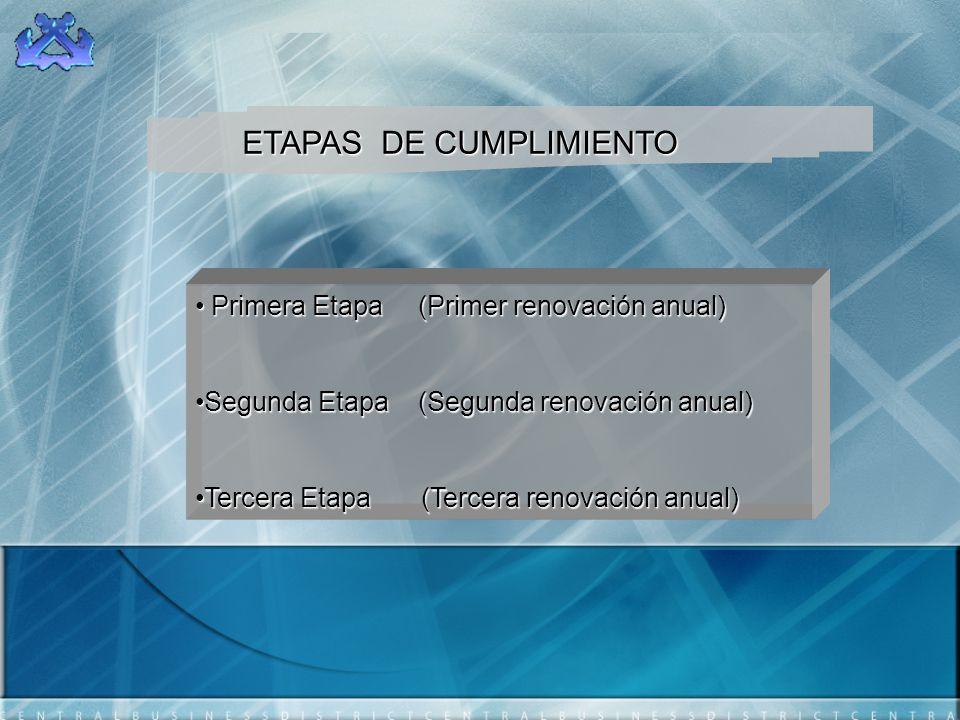 ETAPAS DE CUMPLIMIENTO Primera Etapa (Primer renovación anual) Primera Etapa (Primer renovación anual) Segunda Etapa (Segunda renovación anual)Segunda