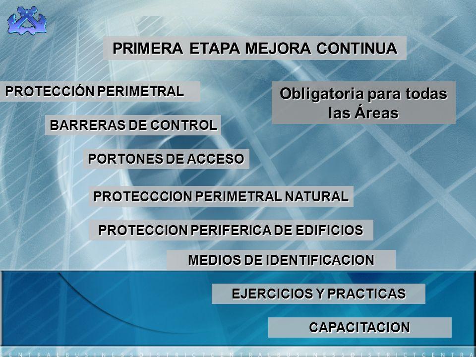 PROTECCIÓN PERIMETRAL PROTECCCION PERIMETRAL NATURAL BARRERAS DE CONTROL PORTONES DE ACCESO PROTECCION PERIFERICA DE EDIFICIOS MEDIOS DE IDENTIFICACIO