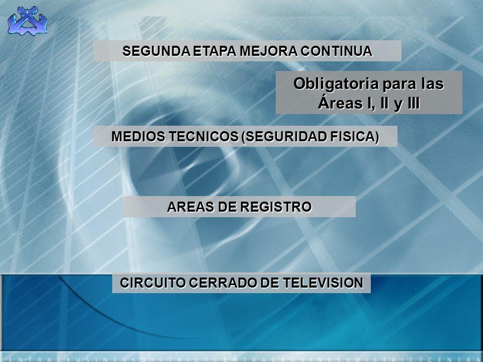 SEGUNDA ETAPA MEJORA CONTINUA MEDIOS TECNICOS (SEGURIDAD FISICA) AREAS DE REGISTRO CIRCUITO CERRADO DE TELEVISION Obligatoria para las Áreas I, II y I