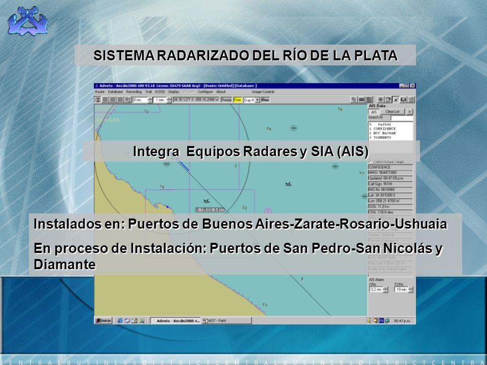 SISTEMA RADARIZADO DEL RÍO DE LA PLATA Integra Equipos Radares y SIA (AIS) Instalados en: Puertos de Buenos Aires-Zarate-Rosario-Ushuaia En proceso de