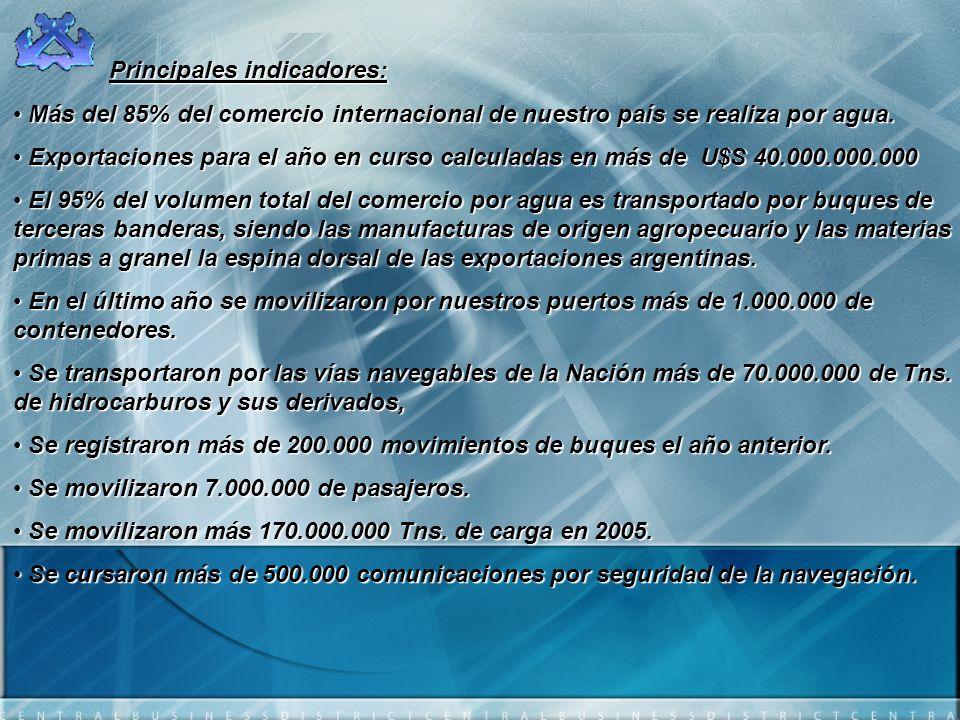 Principales indicadores (cont.): El parque de embarcaciones de recreo supera ya las 120.000 unidades motorizando el desarrollo económico y social de las comunidades costeras con epicentro en el Delta Argentino.