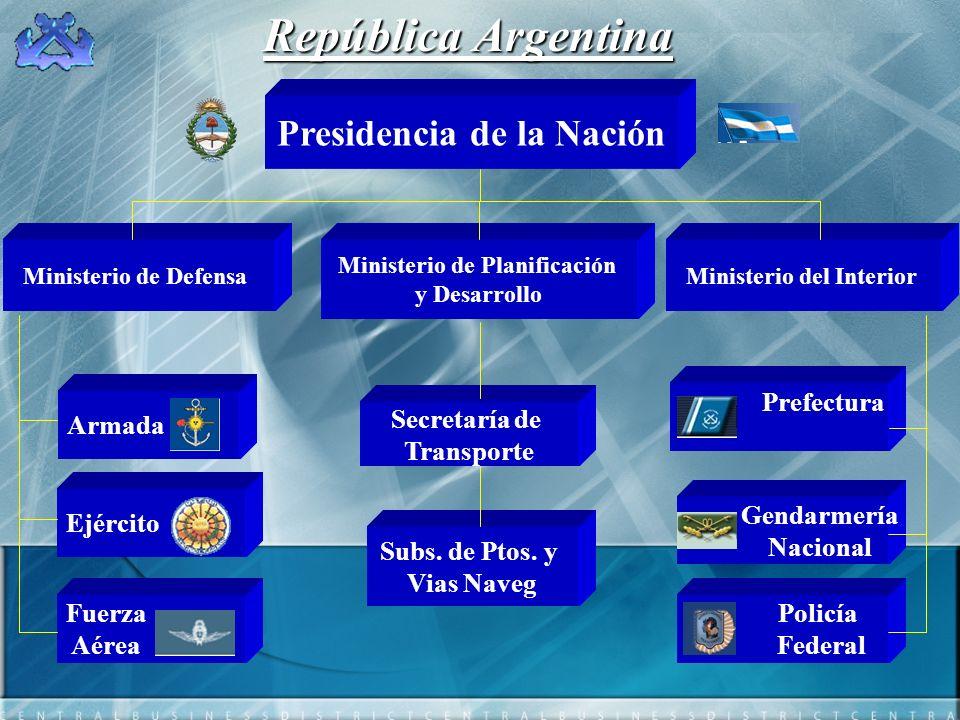 Presidencia de la Nación Prefectura Ministerio del Interior República Argentina Ministerio de Defensa Gendarmería Nacional Policía Federal Armada Ejér