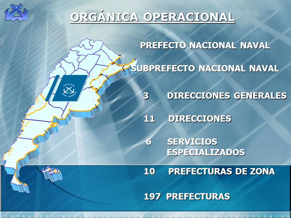 10 PREFECTURAS DE ZONA 197 PREFECTURAS PREFECTO NACIONAL NAVAL SUBPREFECTO NACIONAL NAVAL 3 DIRECCIONES GENERALES 11 DIRECCIONES 6 SERVICIOS 6 SERVICI