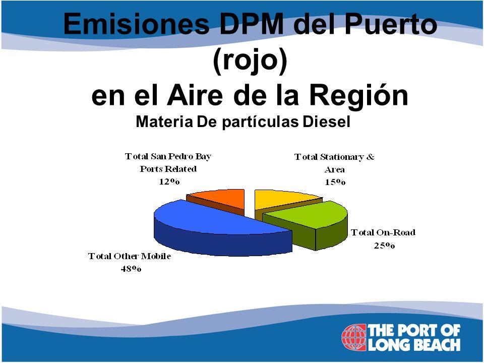 Emisiones DPM del Puerto (rojo) en el Aire de la Región Materia De partículas Diesel