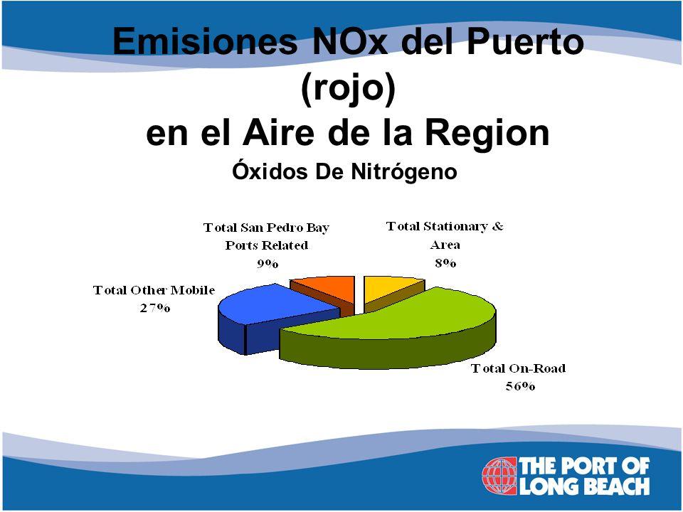 Emisiones NOx del Puerto (rojo) en el Aire de la Region Óxidos De Nitrógeno