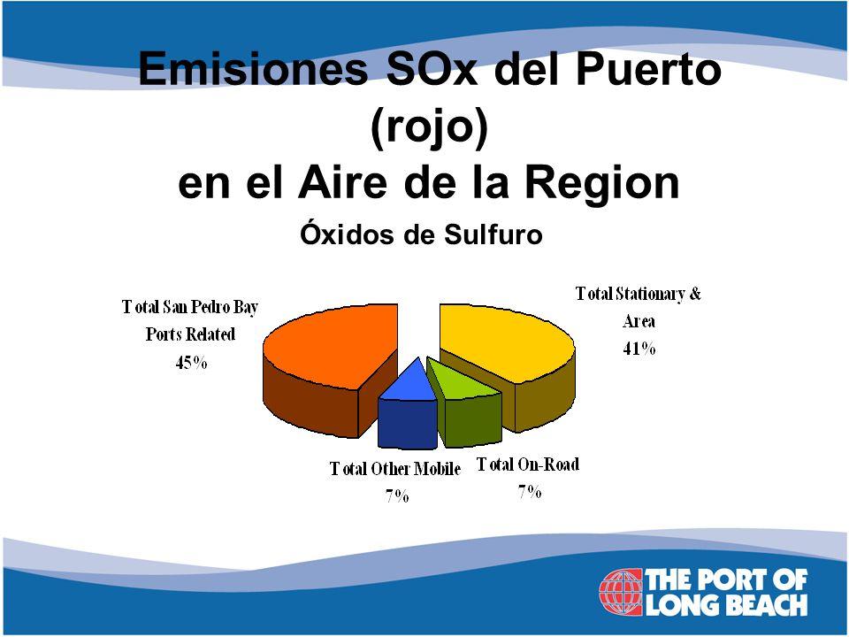 Emisiones SOx del Puerto (rojo) en el Aire de la Region Óxidos de Sulfuro