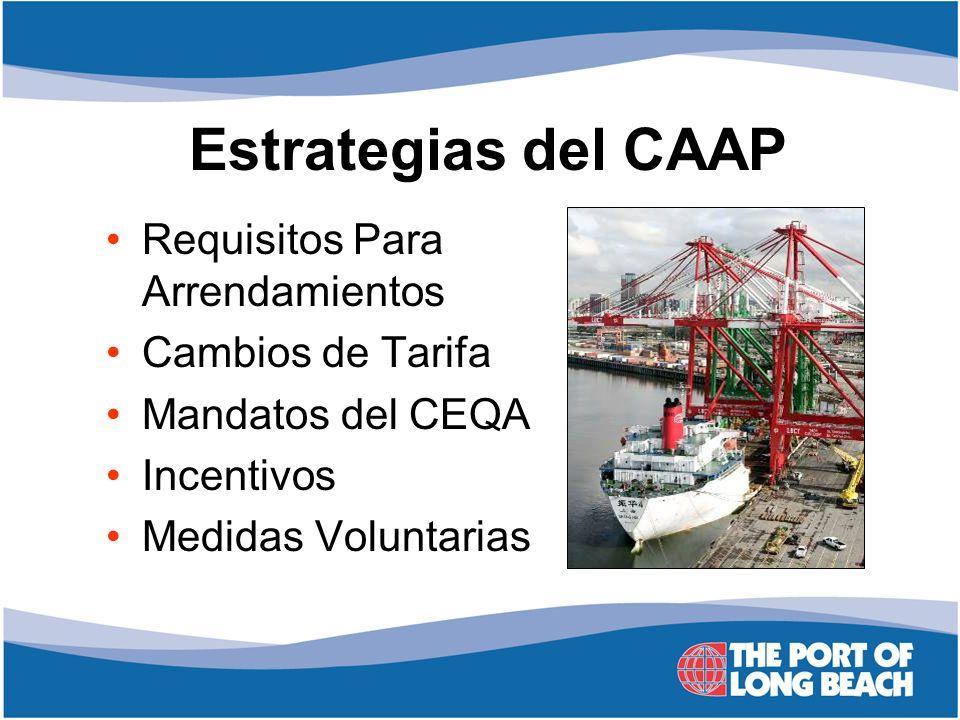 Estrategias del CAAP Requisitos Para Arrendamientos Cambios de Tarifa Mandatos del CEQA Incentivos Medidas Voluntarias