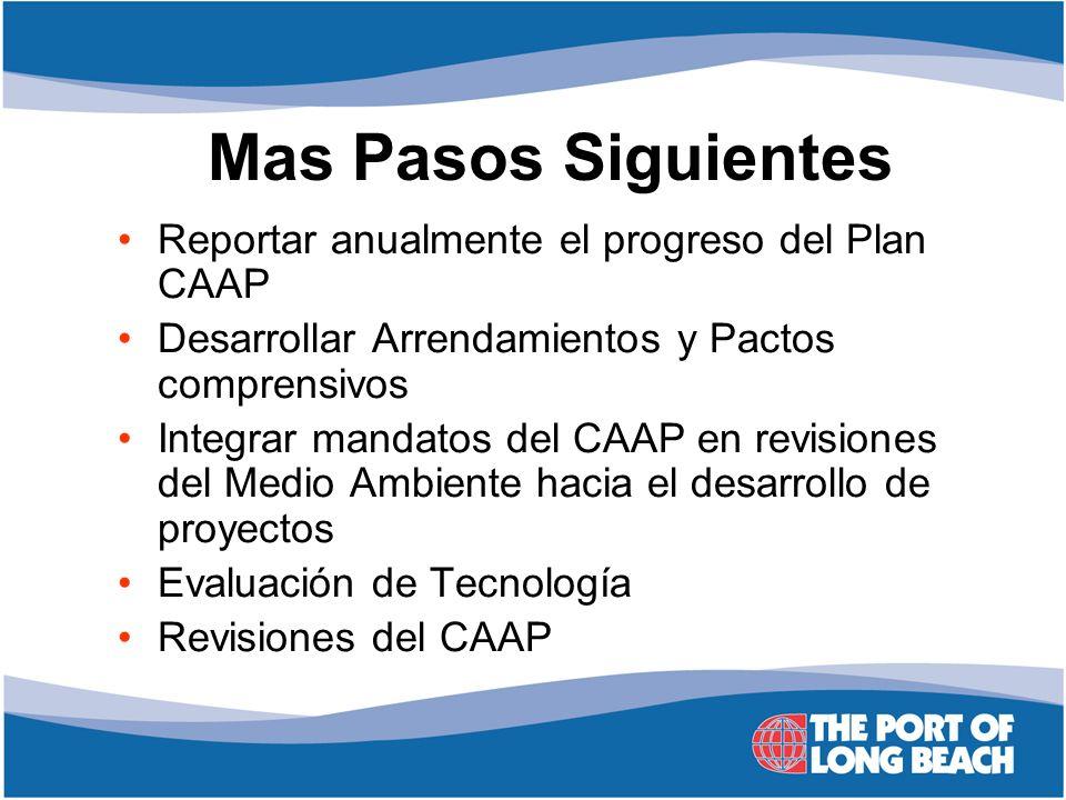 Mas Pasos Siguientes Reportar anualmente el progreso del Plan CAAP Desarrollar Arrendamientos y Pactos comprensivos Integrar mandatos del CAAP en revi