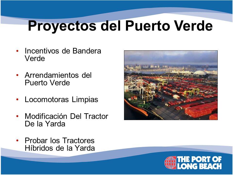 Incentivos de Bandera Verde Arrendamientos del Puerto Verde Locomotoras Limpias Modificación Del Tractor De la Yarda Probar los Tractores Híbridos de