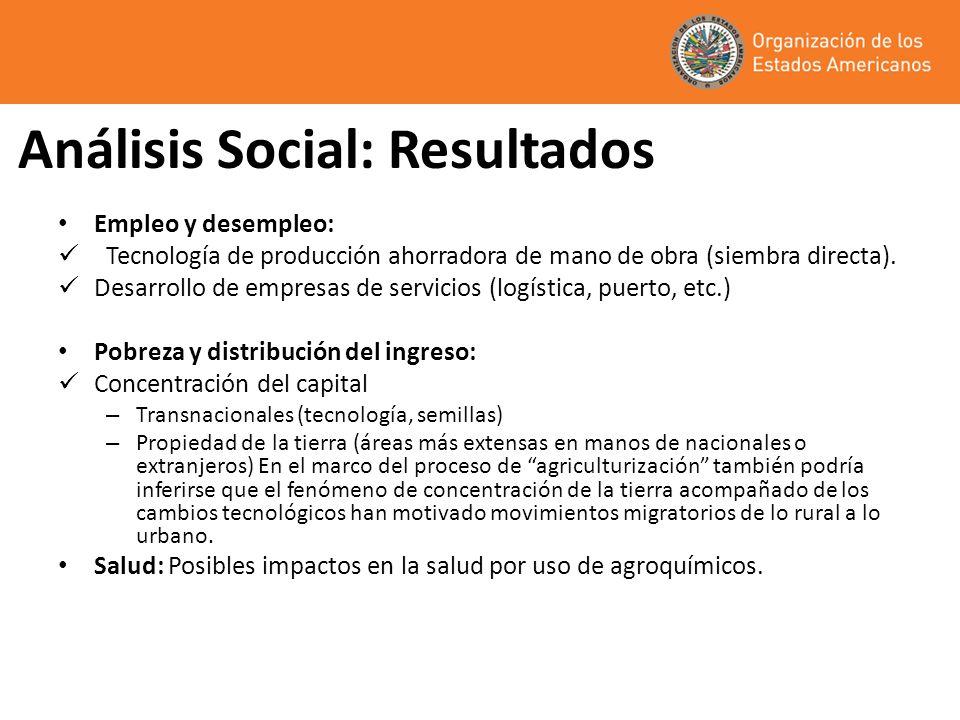 Análisis Social: Resultados Empleo y desempleo: Tecnología de producción ahorradora de mano de obra (siembra directa).