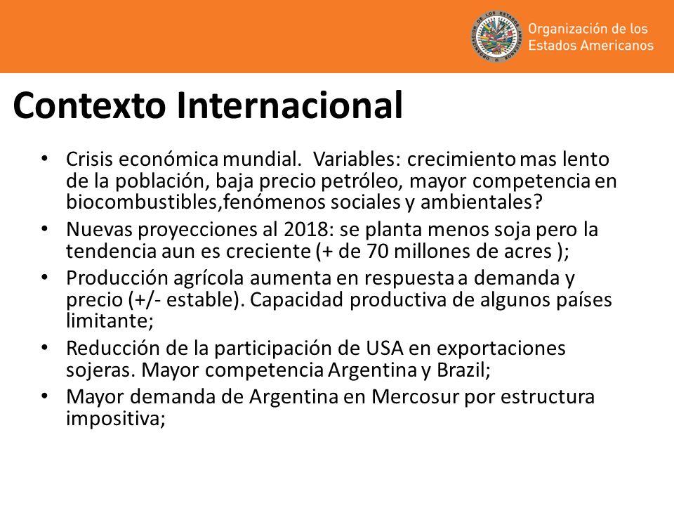 Contexto Internacional Crisis económica mundial.