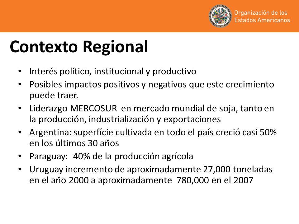 Contexto Regional Interés político, institucional y productivo Posibles impactos positivos y negativos que este crecimiento puede traer.