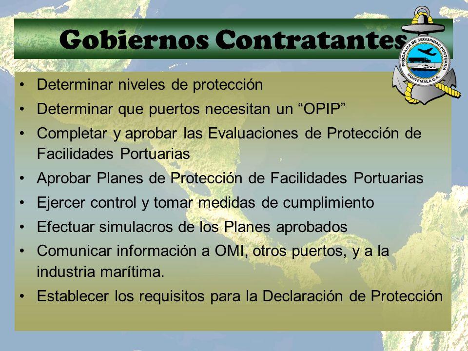 Gobiernos Contratantes Determinar niveles de protección Determinar que puertos necesitan un OPIP Completar y aprobar las Evaluaciones de Protección de