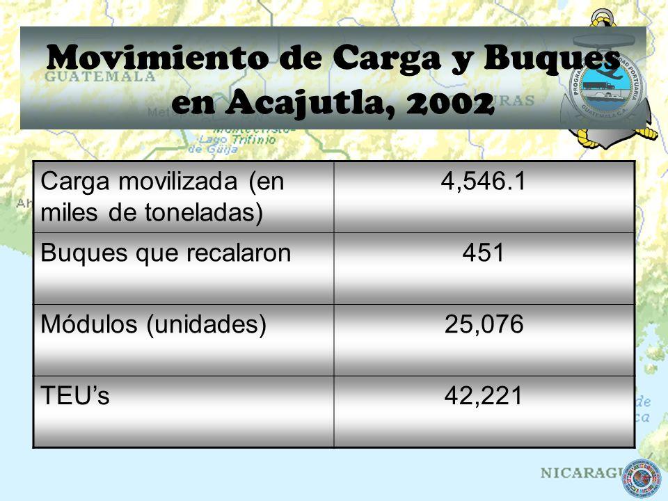 Carga movilizada (en miles de toneladas) 4,546.1 Buques que recalaron451 Módulos (unidades)25,076 TEUs42,221 Movimiento de Carga y Buques en Acajutla,